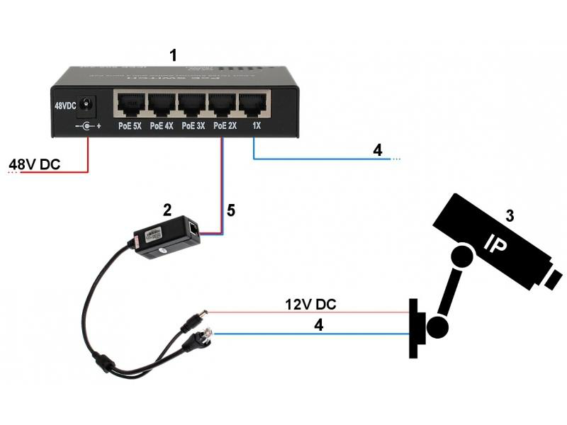 EL-IP C235 - Kamery kopułkowe Mpix